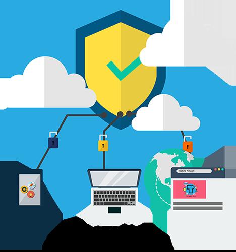 Techno-Pie online security service