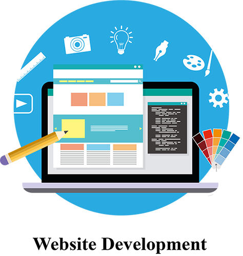Techno-Pie Website Development service provider